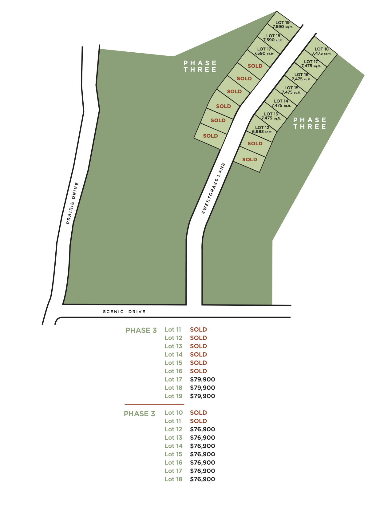 NorthTown Phase map 102